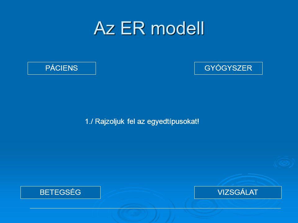 Az ER modell PÁCIENS GYÓGYSZER BETEGSÉG VIZSGÁLAT