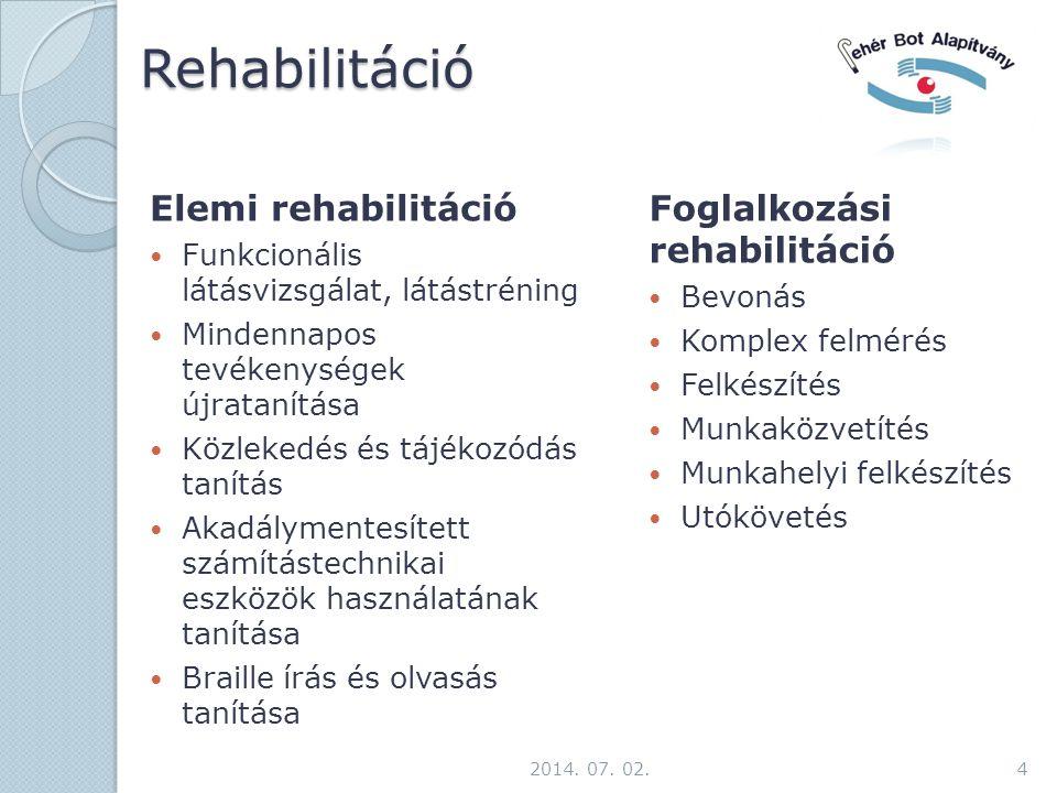 Rehabilitáció Elemi rehabilitáció Foglalkozási rehabilitáció