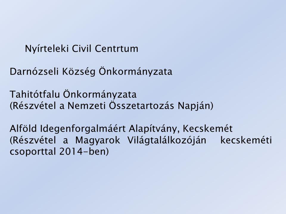 Nyírteleki Civil Centrtum