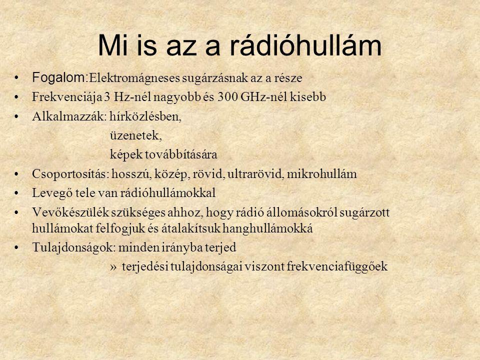 Mi is az a rádióhullám Fogalom:Elektromágneses sugárzásnak az a része