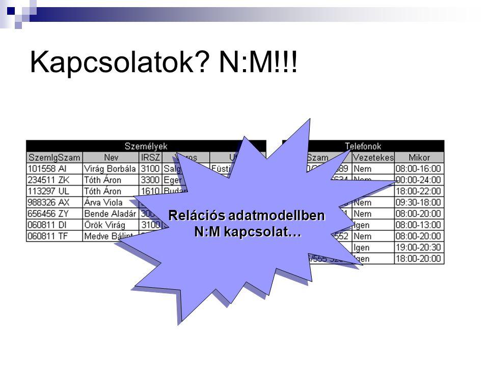 Relációs adatmodellben N:M kapcsolat…