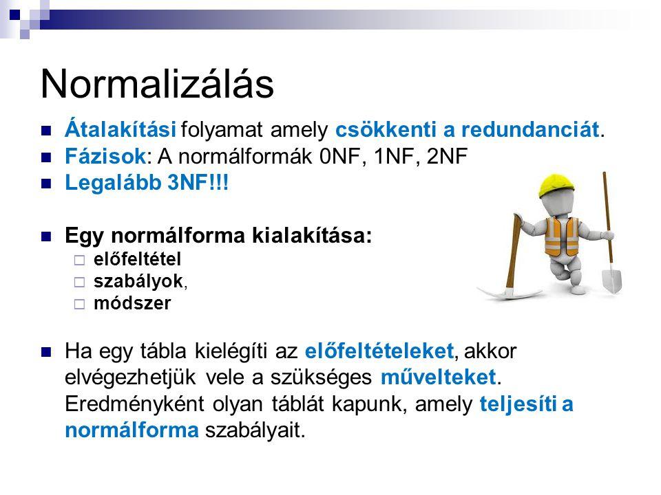 Normalizálás Átalakítási folyamat amely csökkenti a redundanciát.