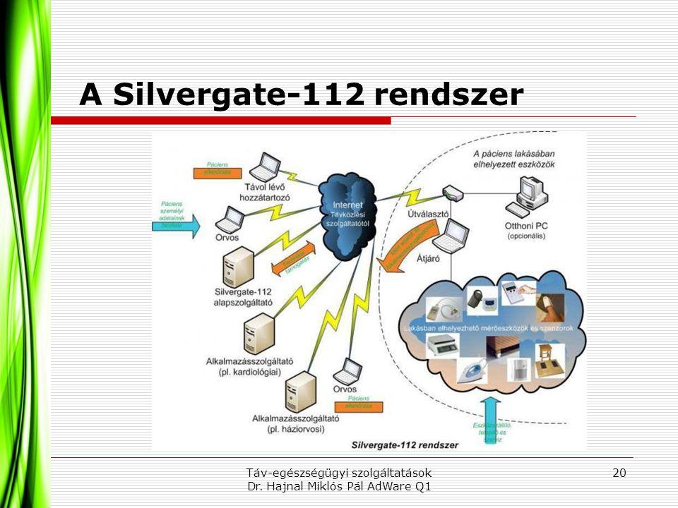 A Silvergate-112 rendszer