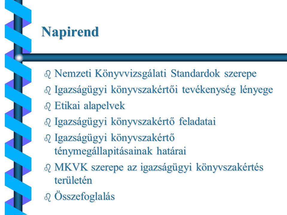 Napirend Nemzeti Könyvvizsgálati Standardok szerepe