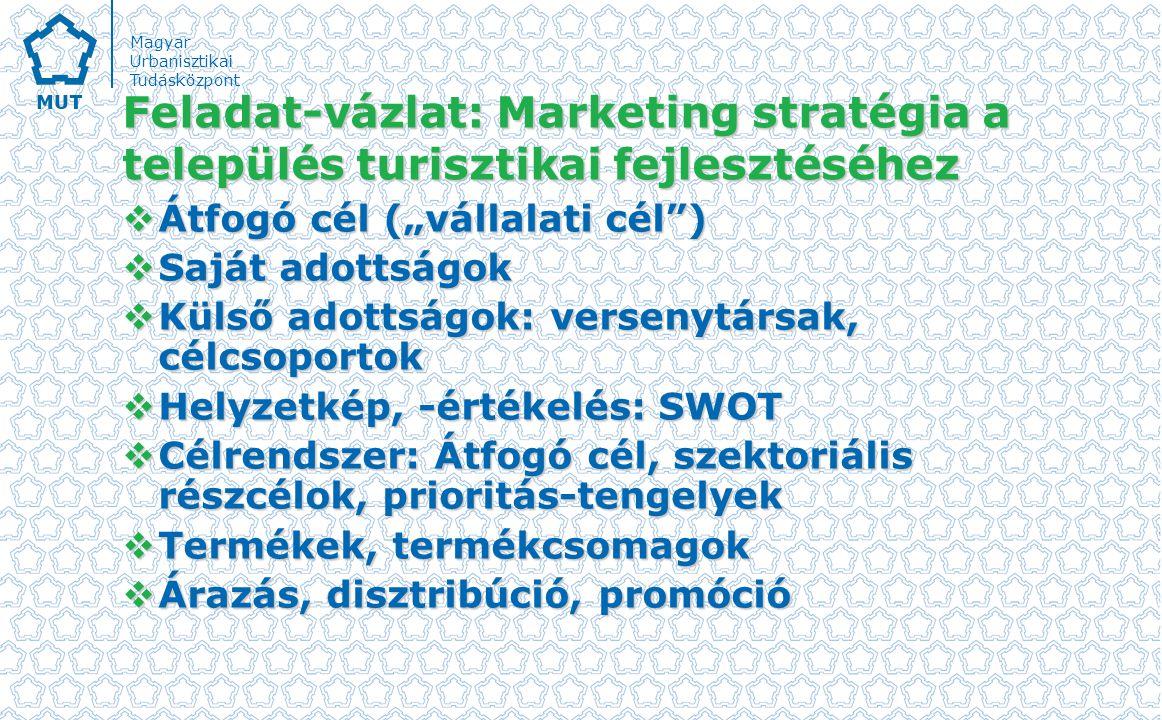 Feladat-vázlat: Marketing stratégia a település turisztikai fejlesztéséhez