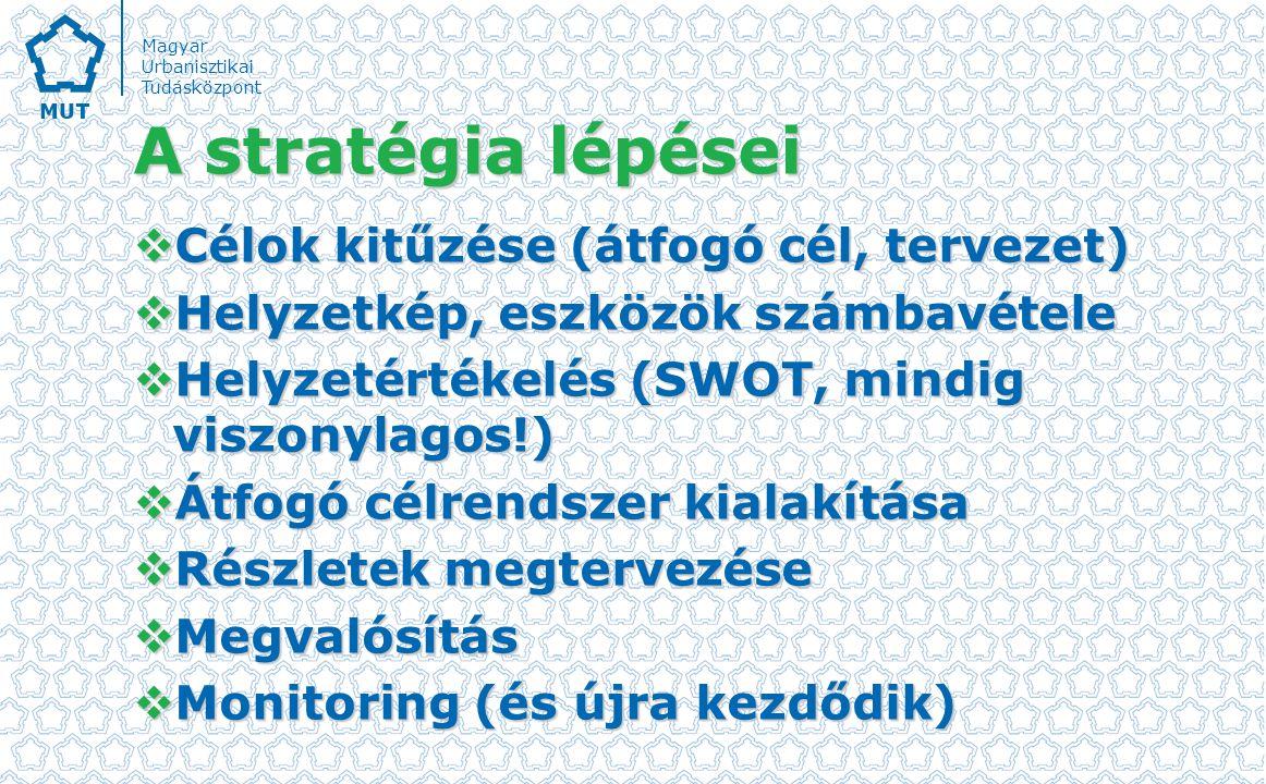 A stratégia lépései Célok kitűzése (átfogó cél, tervezet)