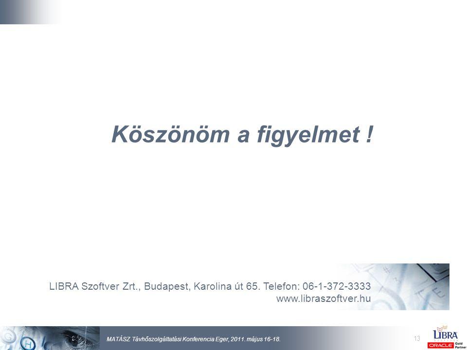 Köszönöm a figyelmet . LIBRA Szoftver Zrt., Budapest, Karolina út 65.