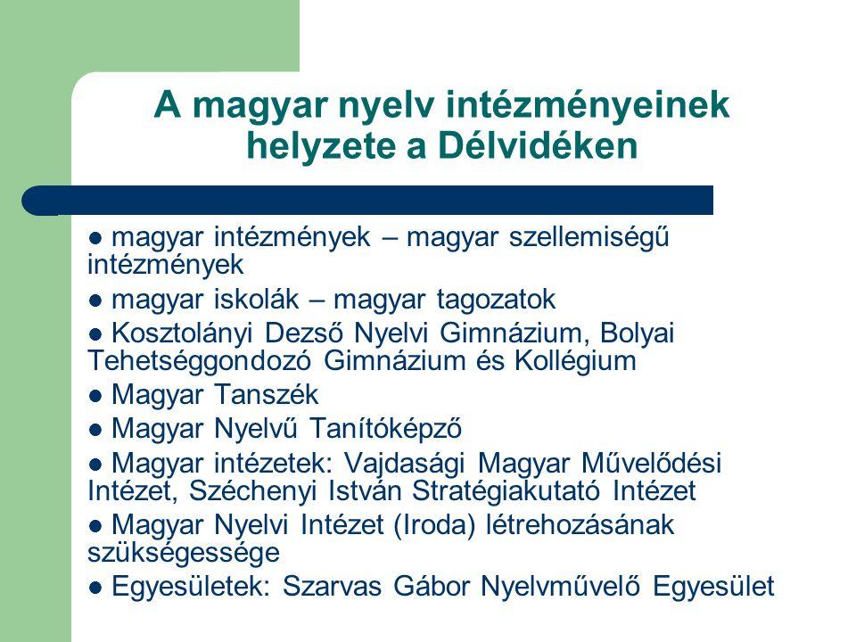 A magyar nyelv intézményeinek helyzete a Délvidéken