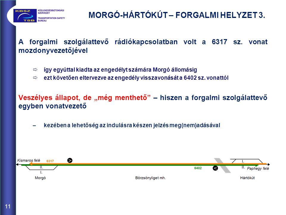 MORGÓ-HÁRTÓKÚT – FORGALMI HELYZET 3.
