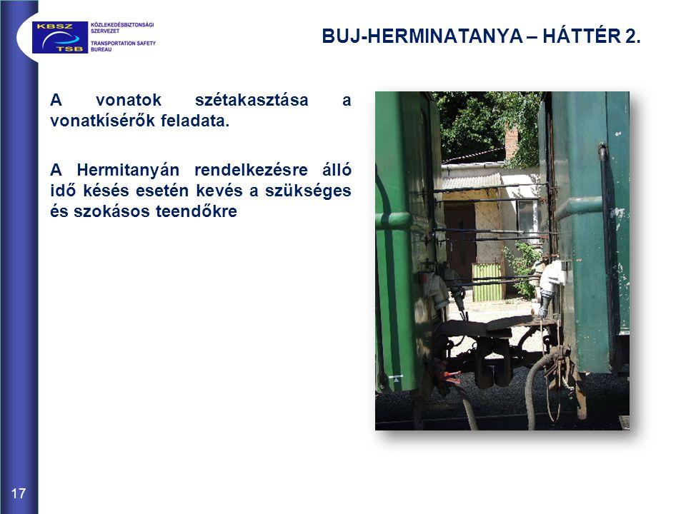 BUJ-HERMINATANYA – HÁTTÉR 2.