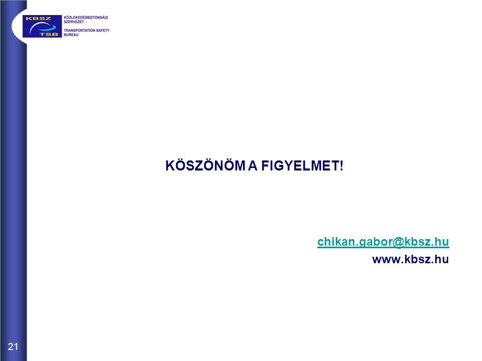 KÖSZÖNÖM A FIGYELMET! chikan.gabor@kbsz.hu www.kbsz.hu