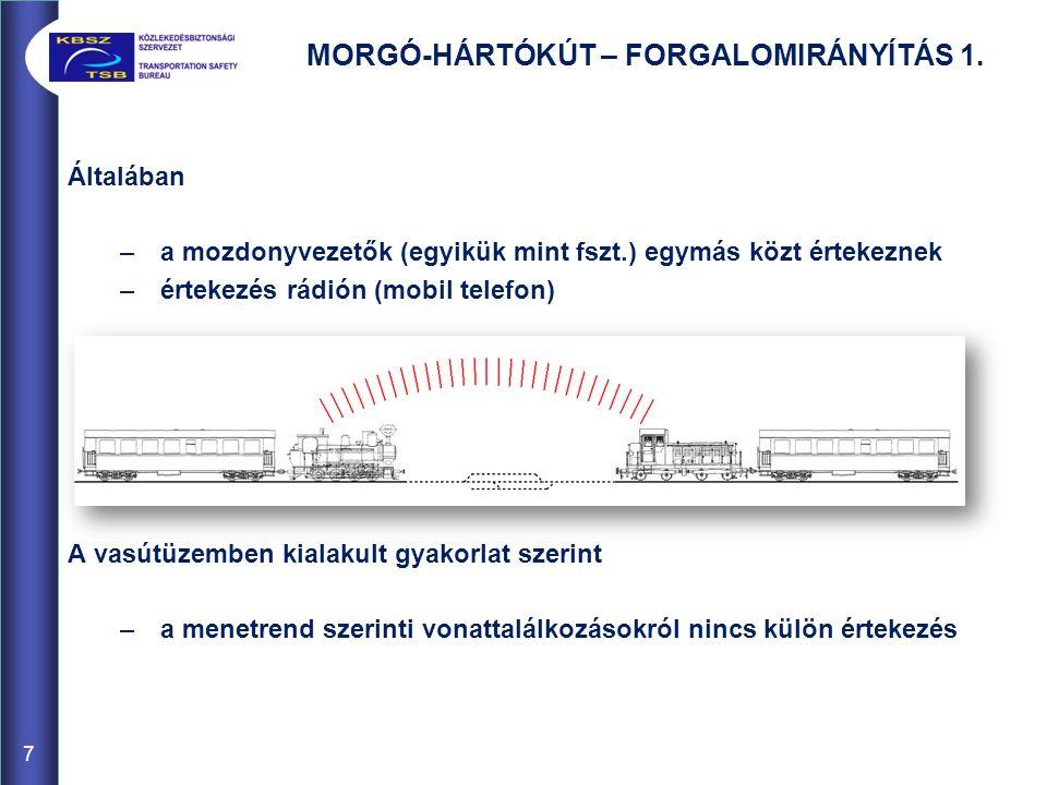 MORGÓ-HÁRTÓKÚT – FORGALOMIRÁNYÍTÁS 1.