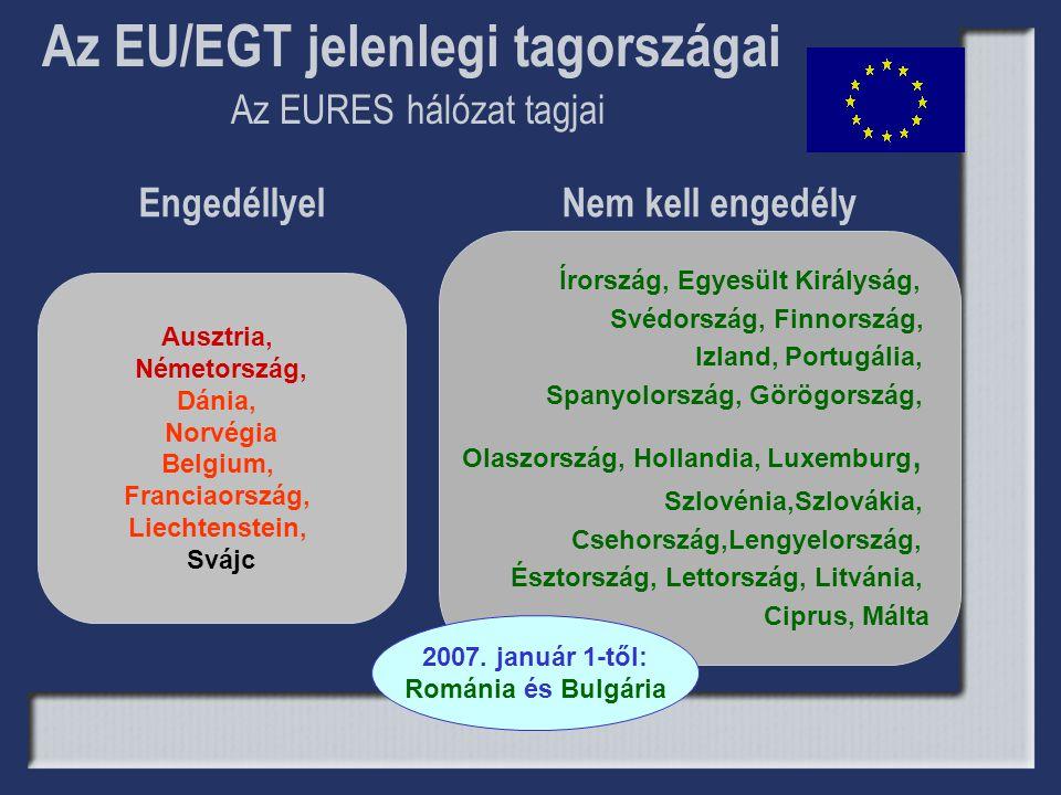 Az EU/EGT jelenlegi tagországai Az EURES hálózat tagjai