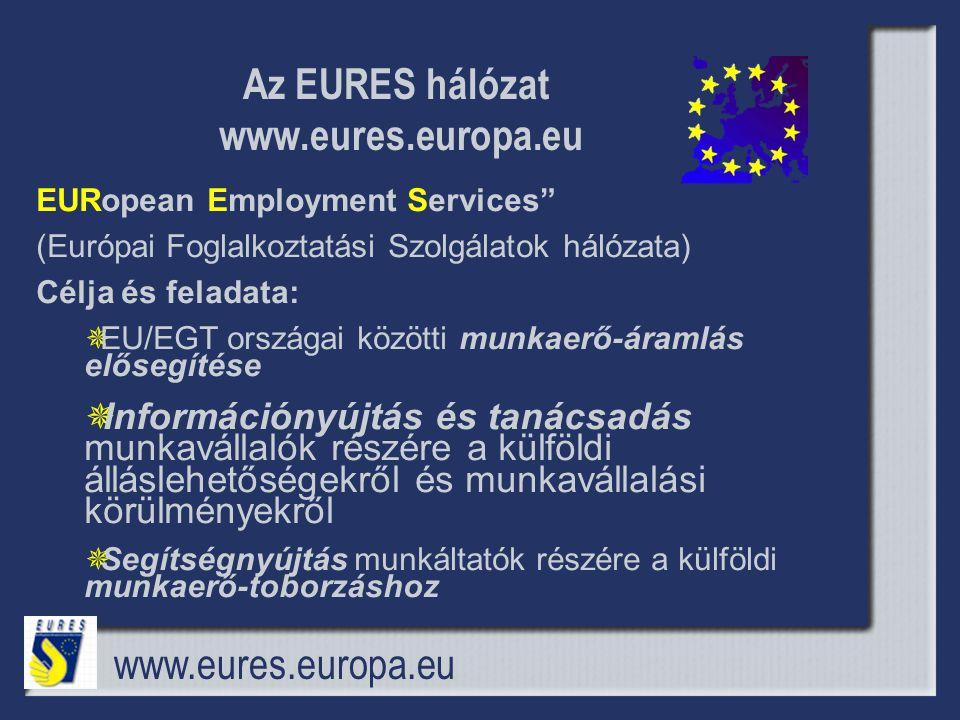 Az EURES hálózat www.eures.europa.eu