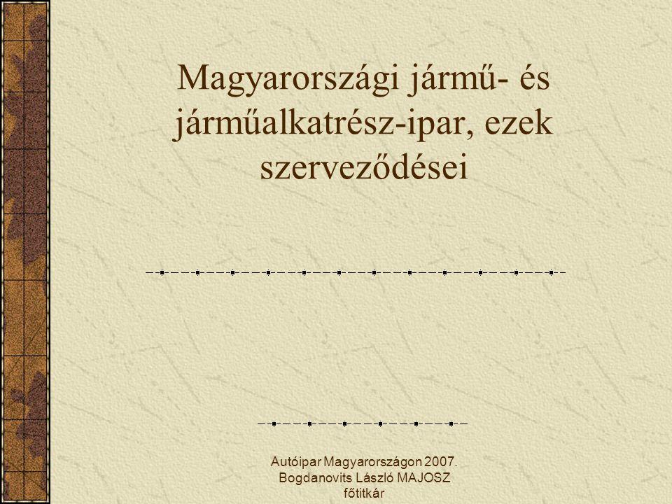 Magyarországi jármű- és járműalkatrész-ipar, ezek szerveződései
