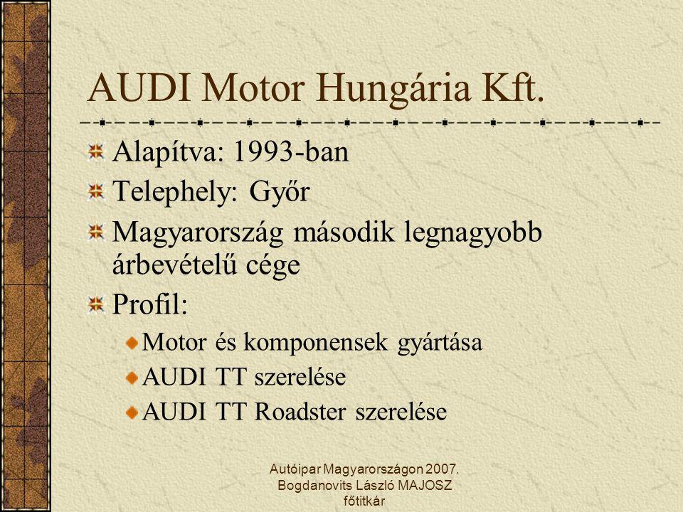 AUDI Motor Hungária Kft.