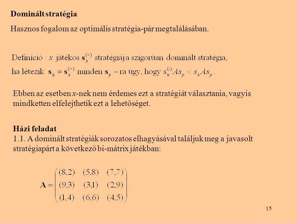 Dominált stratégia Hasznos fogalom az optimális stratégia-pár megtalálásában.