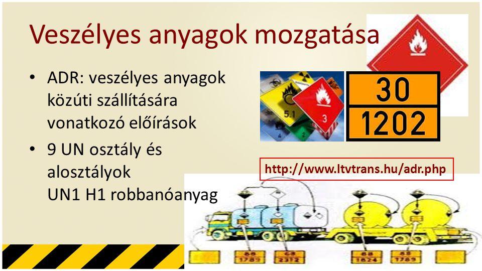 Veszélyes anyagok mozgatása