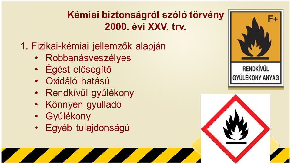 Kémiai biztonságról szóló törvény 2000. évi XXV. trv.