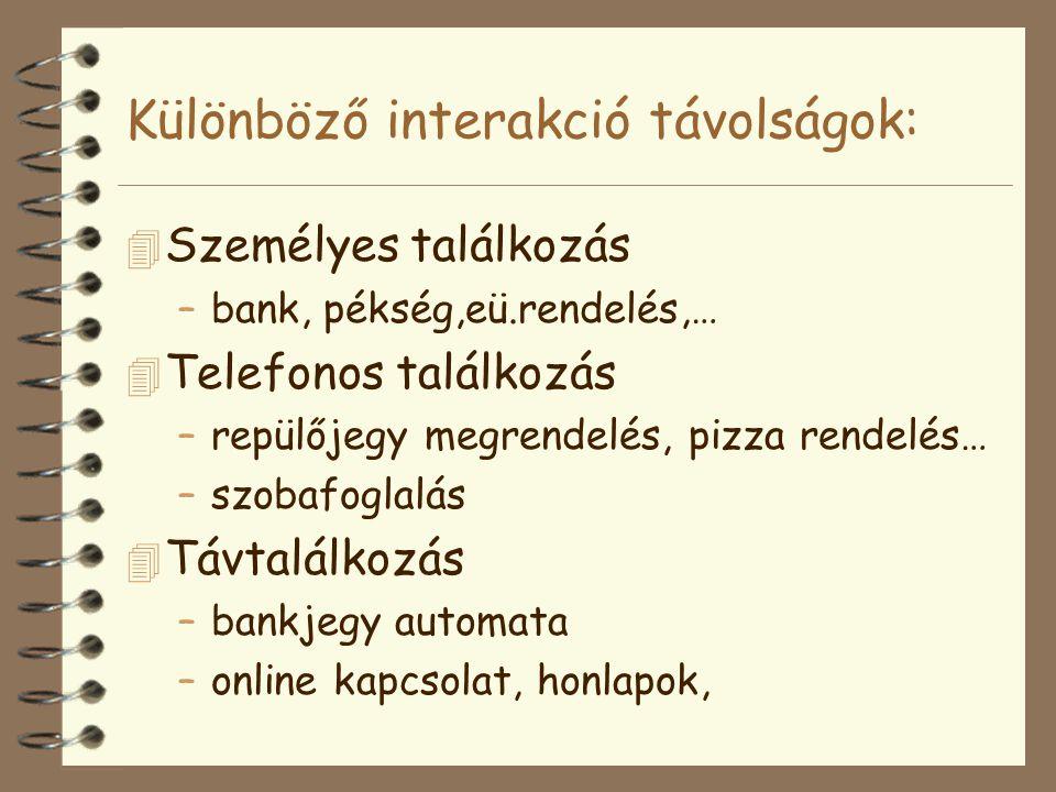 Különböző interakció távolságok: