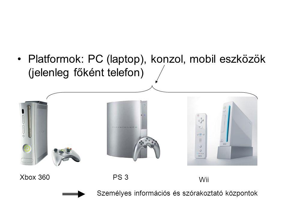 Platformok: PC (laptop), konzol, mobil eszközök (jelenleg főként telefon)