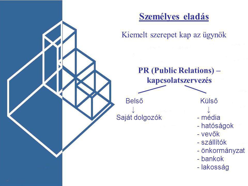 PR (Public Relations) – kapcsolatszervezés