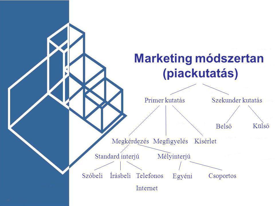 Marketing módszertan (piackutatás)