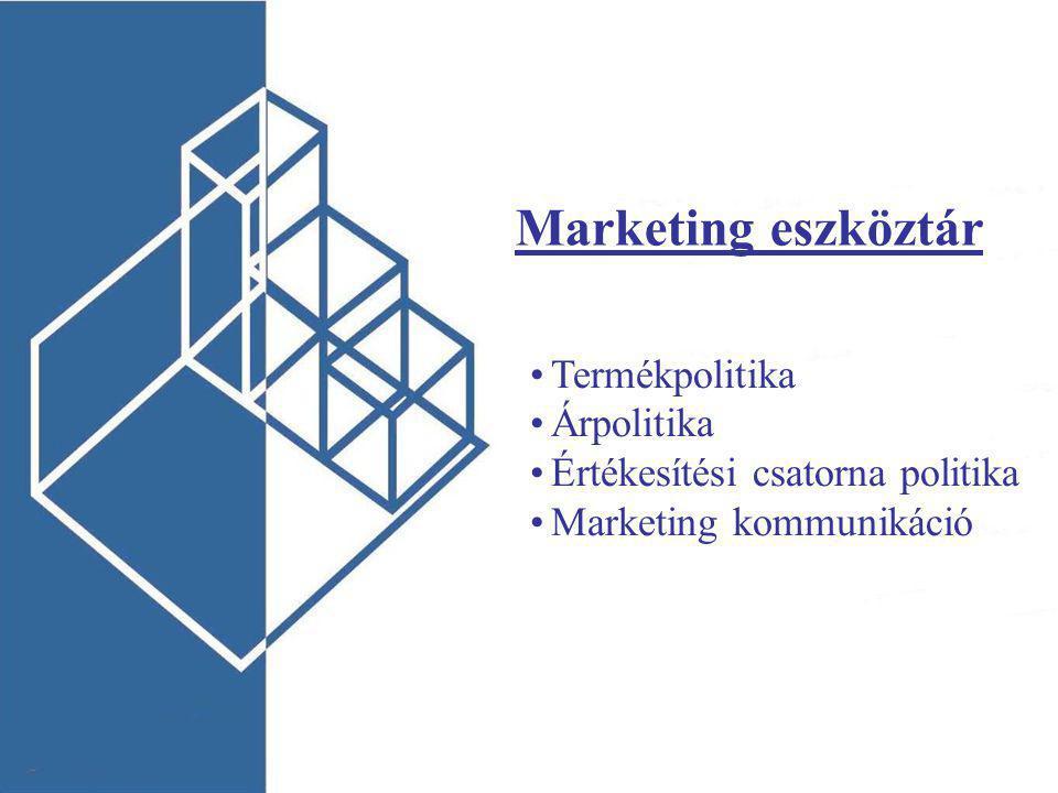 Marketing eszköztár Termékpolitika Árpolitika