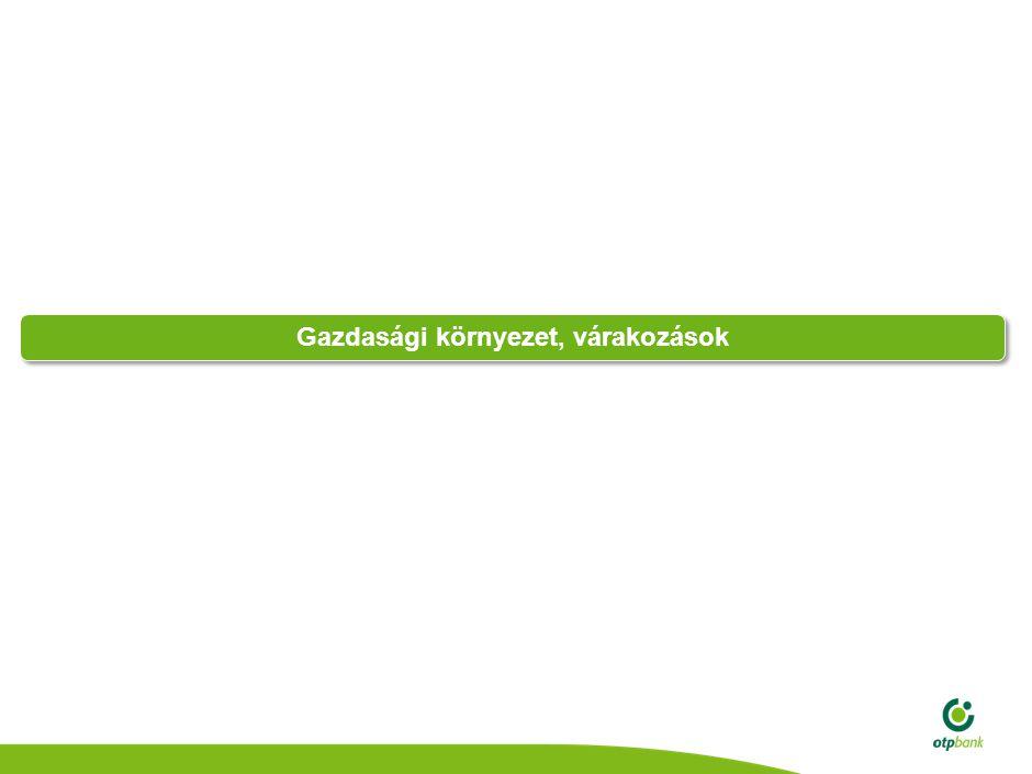 Magyarország: 3% alatt maradhat a hiány 2012-2013-ban, de a kockázat jelentős. A külső egyensúly többlete biztosítja a külső adósság csökkenését