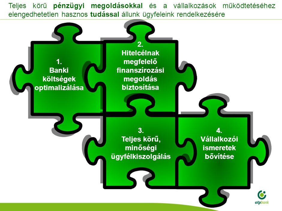 A kisvállalkozások helyzete