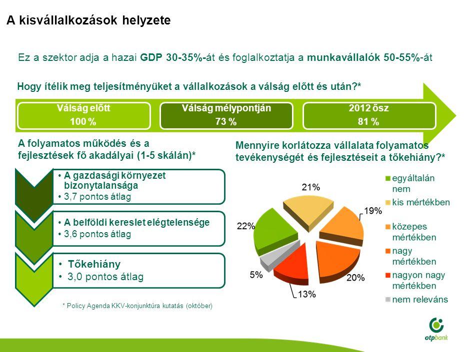 3 és 25 millió forint közötti ajánlatok