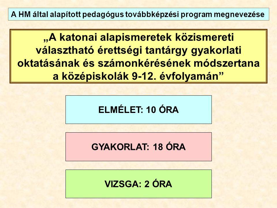 A HM által alapított pedagógus továbbképzési program megnevezése