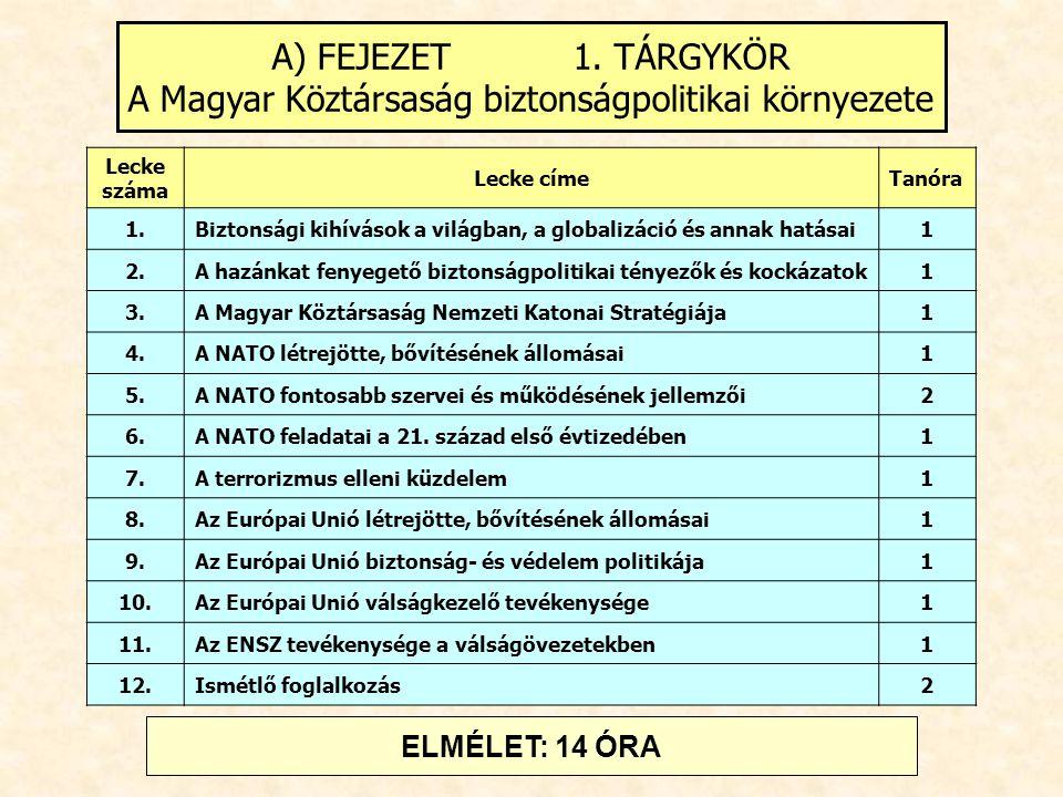 A Magyar Köztársaság biztonságpolitikai környezete