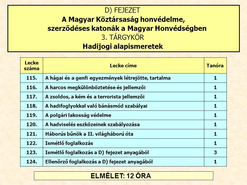 A Magyar Köztársaság honvédelme,