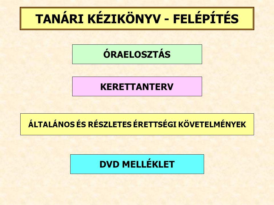 TANÁRI KÉZIKÖNYV - FELÉPÍTÉS