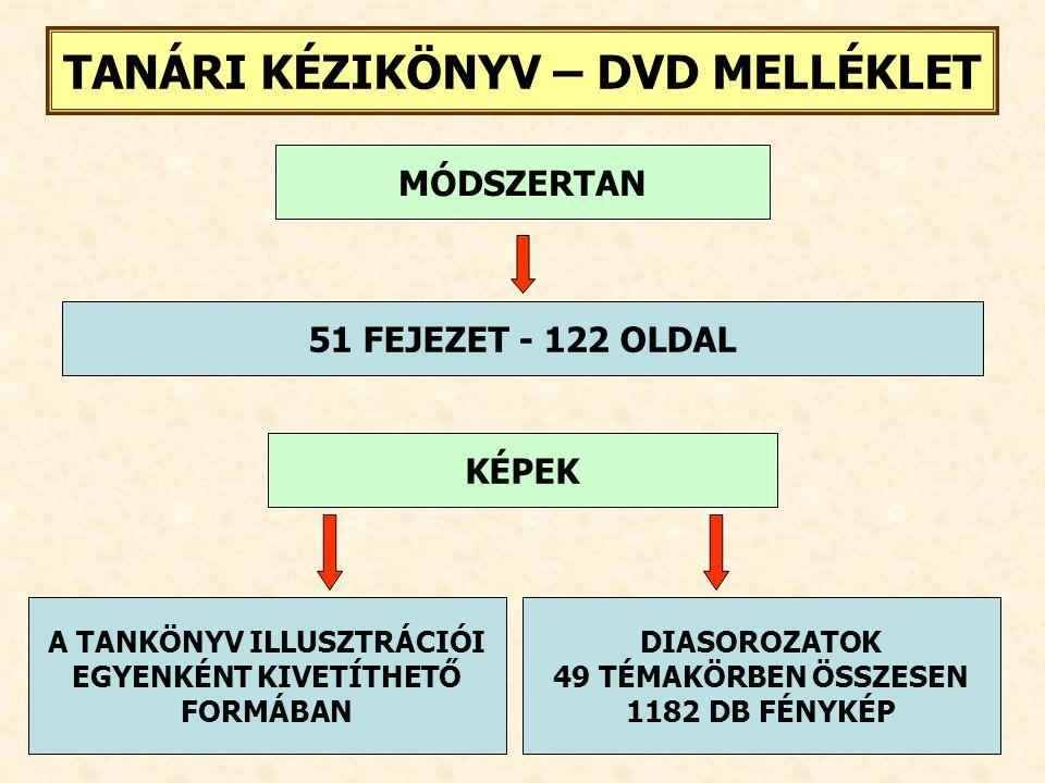 TANÁRI KÉZIKÖNYV – DVD MELLÉKLET