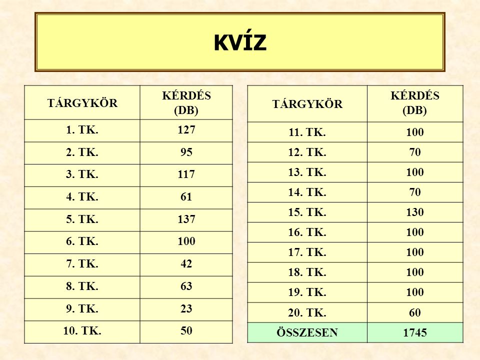 KVÍZ TÁRGYKÖR KÉRDÉS (DB) 1. TK. 127 2. TK. 95 3. TK. 117 4. TK. 61
