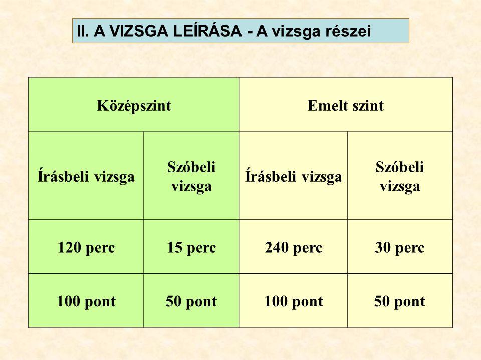 II. A VIZSGA LEÍRÁSA - A vizsga részei