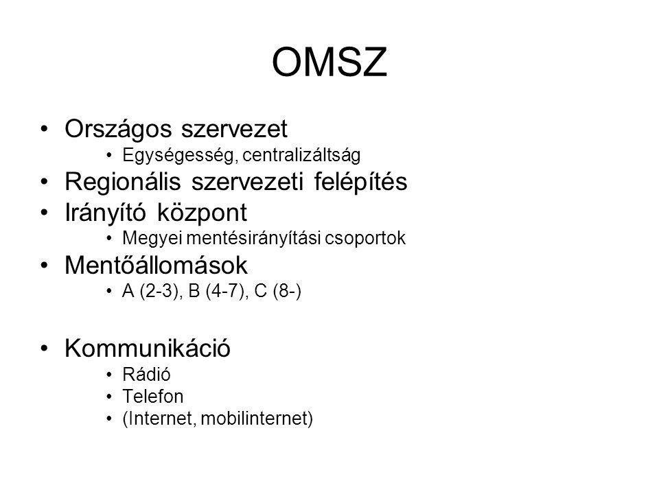 OMSZ Országos szervezet Regionális szervezeti felépítés