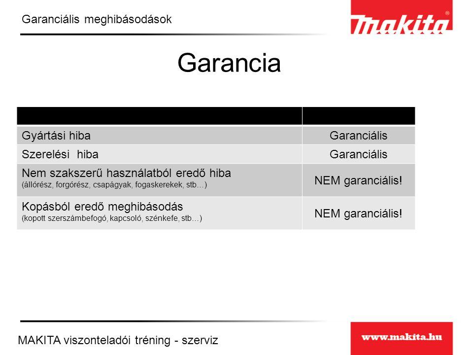 Garancia Garanciális meghibásodások Garanciális Gyártási hiba