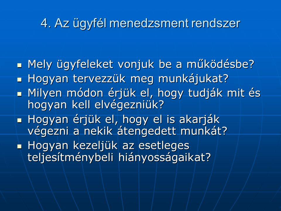 4. Az ügyfél menedzsment rendszer