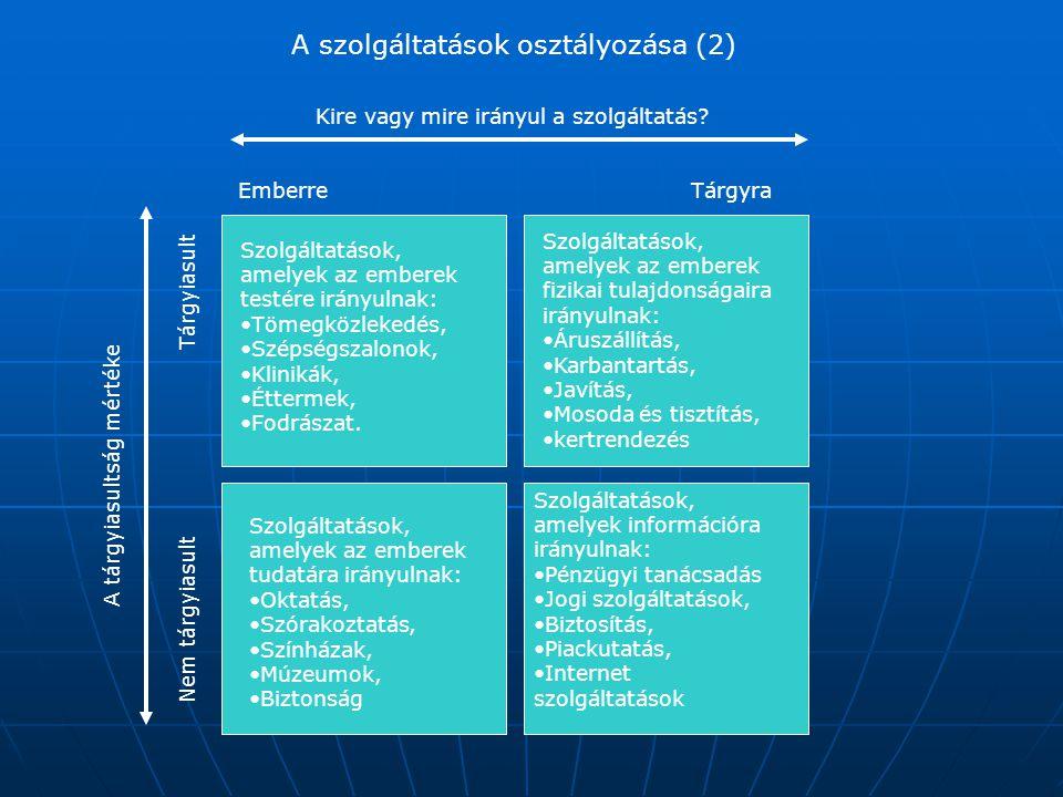 A szolgáltatások osztályozása (2)