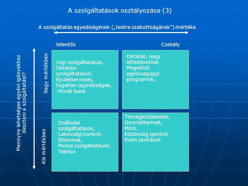A szolgáltatások osztályozása (3)
