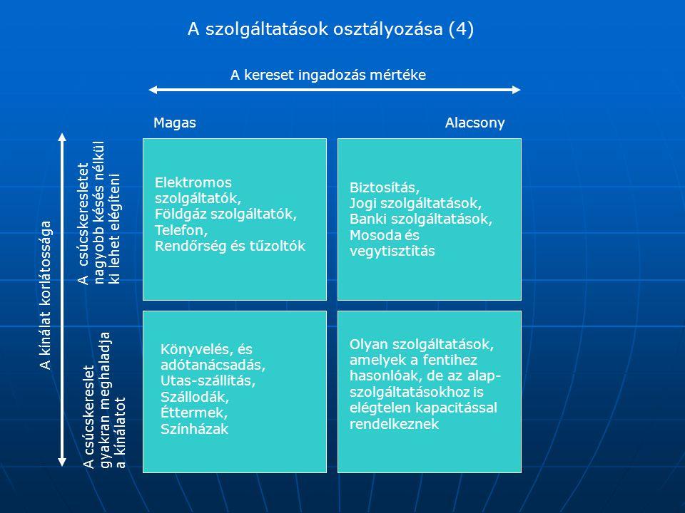 A szolgáltatások osztályozása (4)