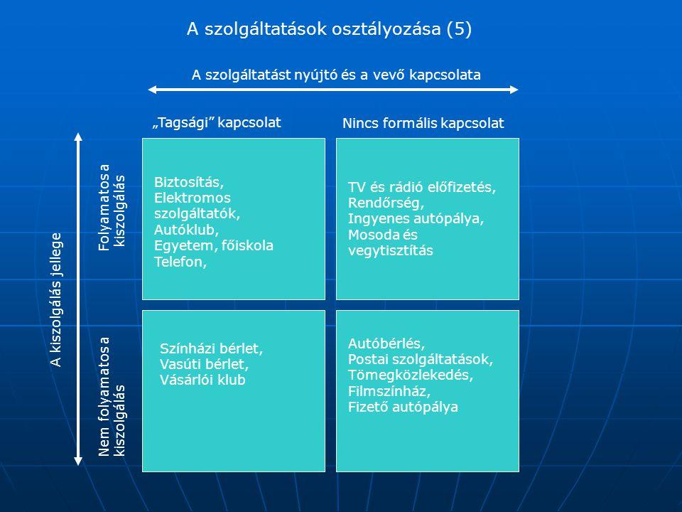 A szolgáltatások osztályozása (5)