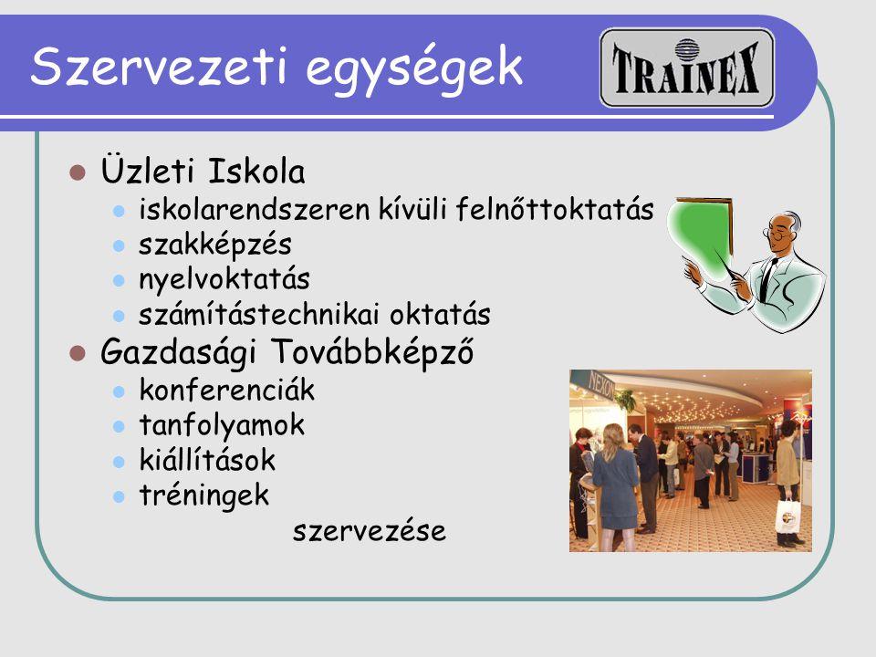 Szervezeti egységek Üzleti Iskola Gazdasági Továbbképző