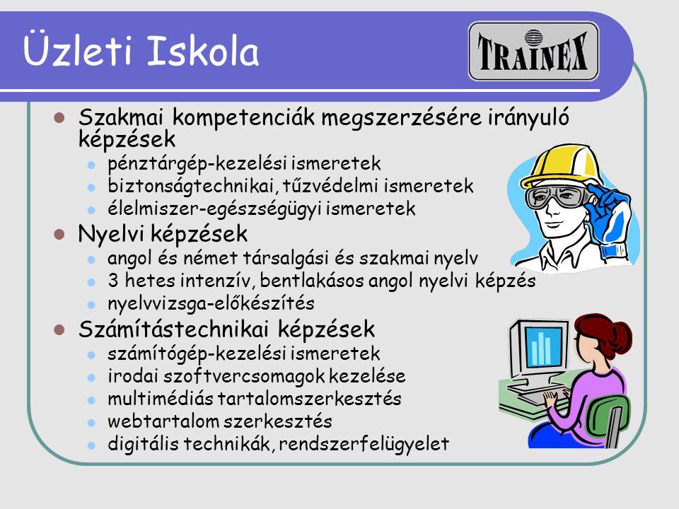 Üzleti Iskola Szakmai kompetenciák megszerzésére irányuló képzések