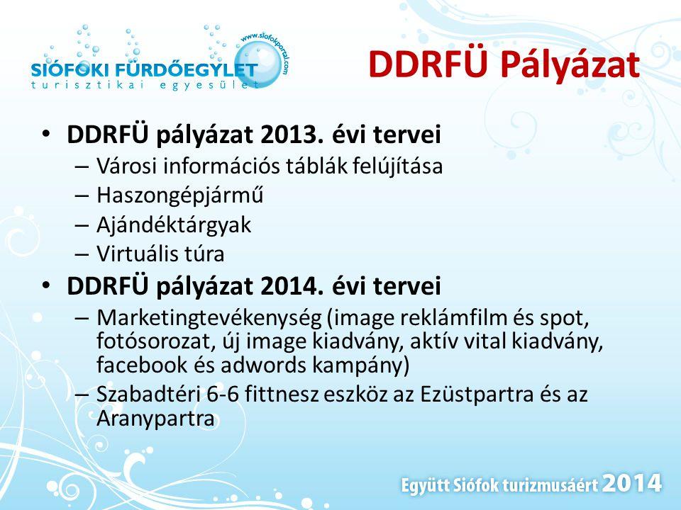 DDRFÜ Pályázat DDRFÜ pályázat 2013. évi tervei