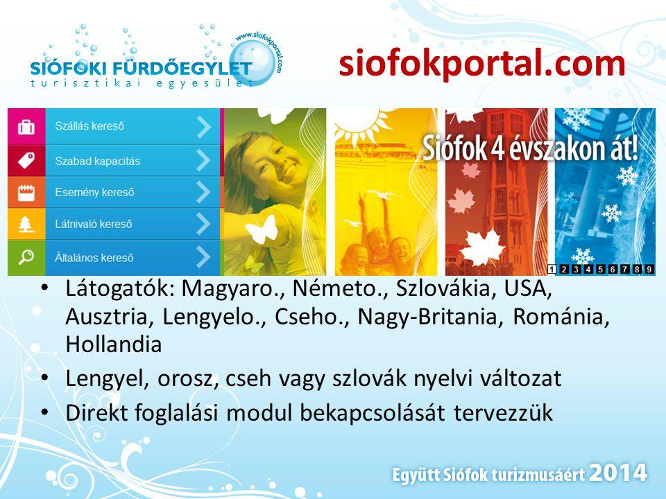 siofokportal.com Látogatók: Magyaro., Németo., Szlovákia, USA, Ausztria, Lengyelo., Cseho., Nagy-Britania, Románia, Hollandia.