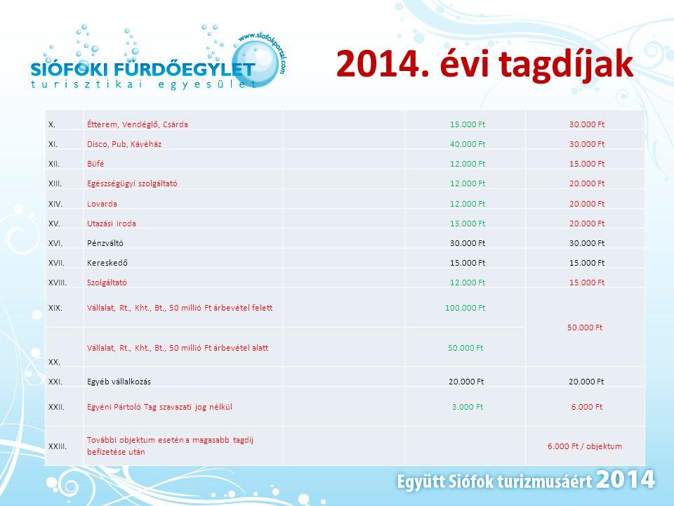 2014. évi tagdíjak X. Étterem, Vendéglő, Csárda 15.000 Ft 30.000 Ft